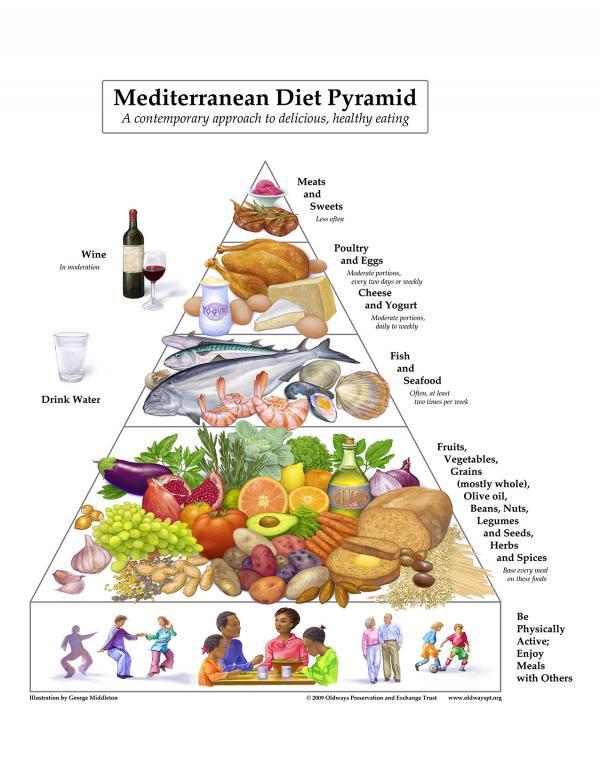 как похудеть на детском питании