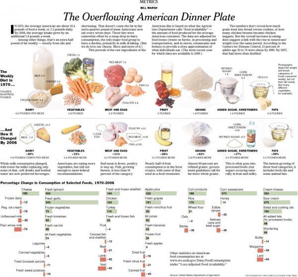 худеем за неделю снижение веса холестерина