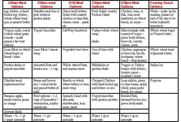 рецепты от глистов и паразитов