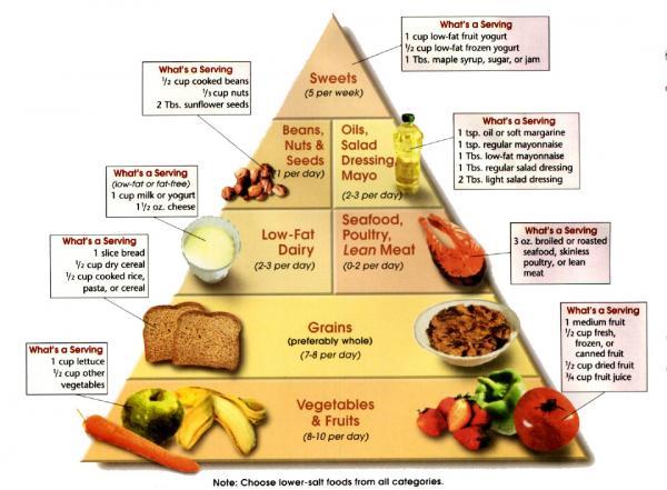 меню диеты миримановой на неделю